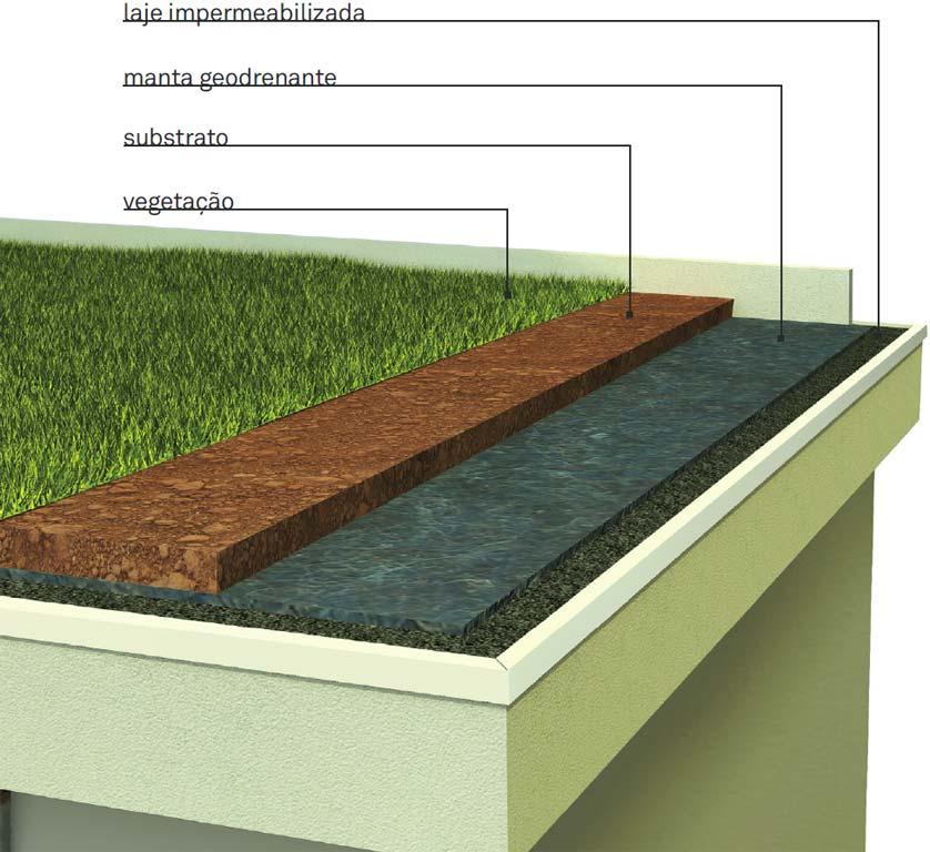 terraco jardim detalhe:aec295-88-jardim2